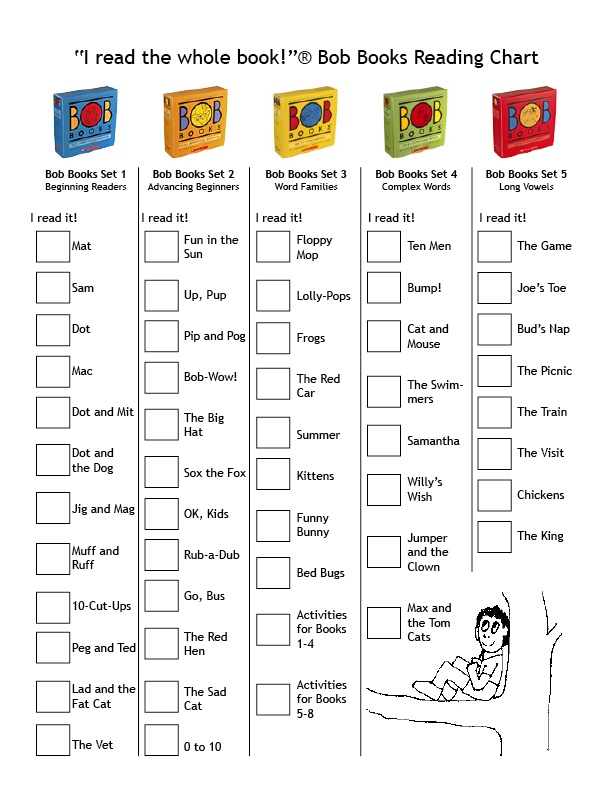 Printable Bob Books Reading Chart Checklist