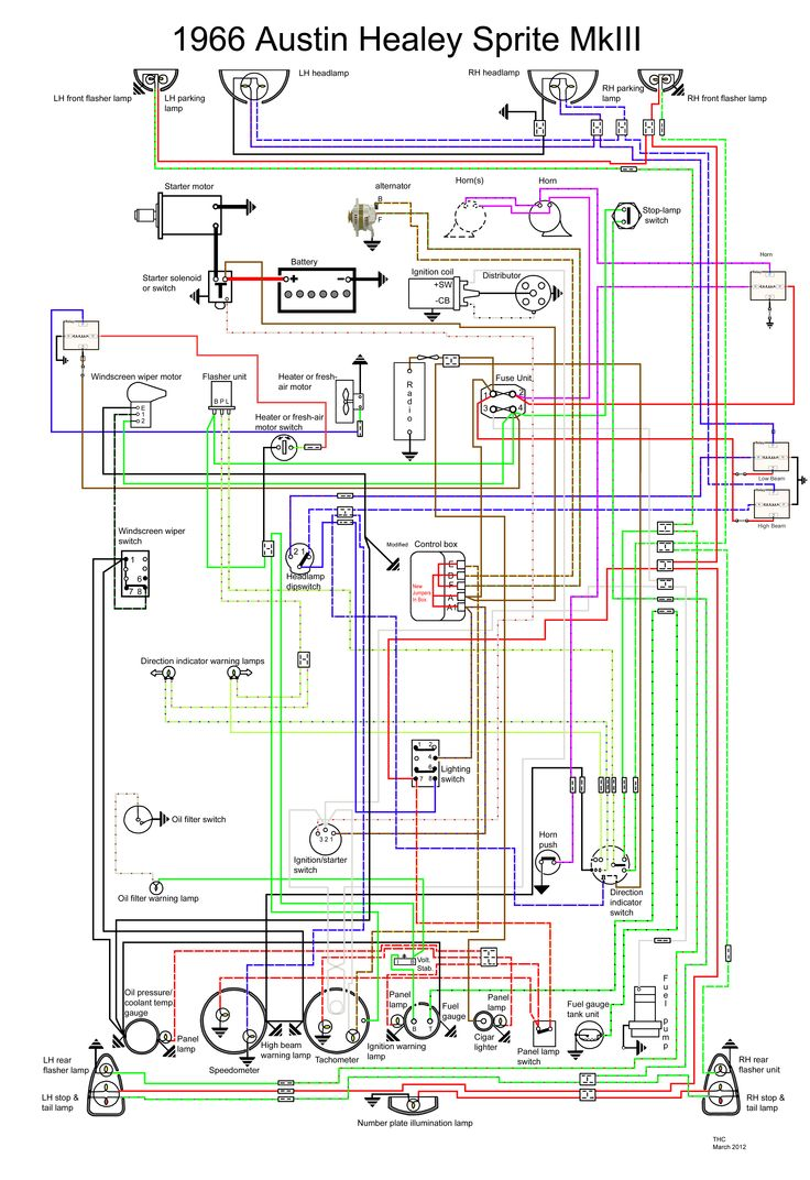 Austin Healey Wiring Diagrams Engine Auto Wiring Diagram