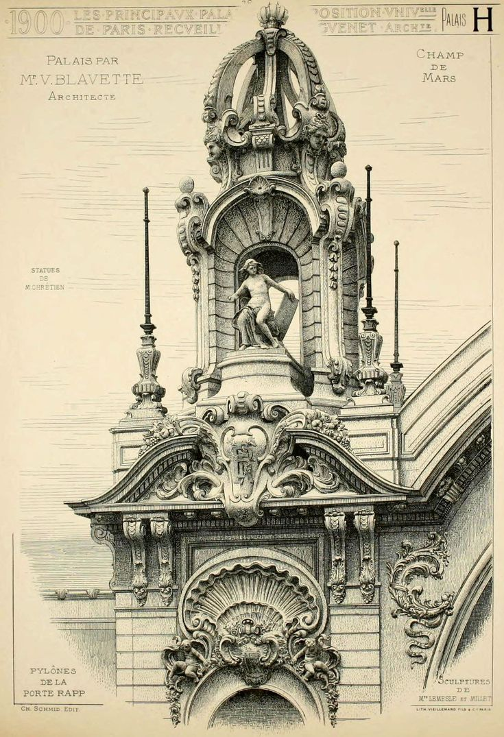 Design for the palaces on the Champ de Mars for the 1900 Exposition Universelle, Paris