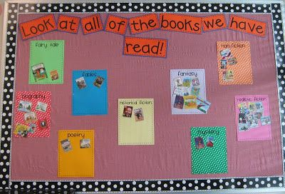 elementary organization: way to showcase read alouds read as well as teach about genre!