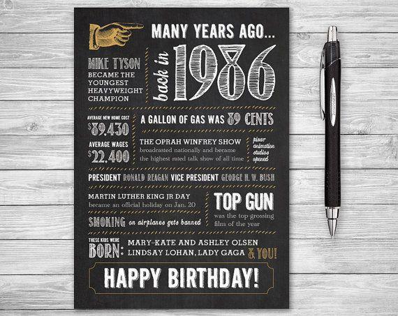 31st Birthday Printable Card 5x7 Folded Many Years Ago 1986 by NviteCP