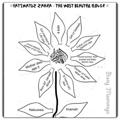 Free Template for an activity to learn about the life events of B. Fatima Zahra (as) – The Beautiful Flower