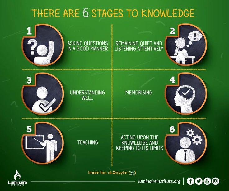 Videos on Knowledge - http://islamio.com/en/topic/knowledge-en  #knowledge #islamic #quotes #islamicquotes