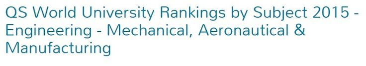 QS World University Rankings by Subject 2015 - Engineering - Mechanical, Aeronautical & Manufacturing | Top Universities