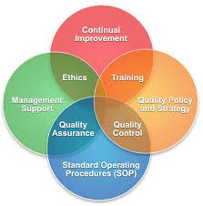 68 best images about quality assurance and accountability