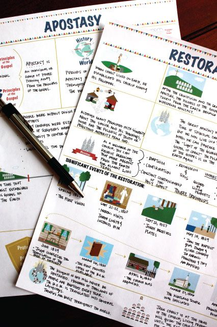 Apostasy and Restoration teaching aids.  Lots of pictures - a note page - so much great stuff!