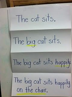 Expanding a sentence! Great for a writing station: giving students the prompt and have them add to it.