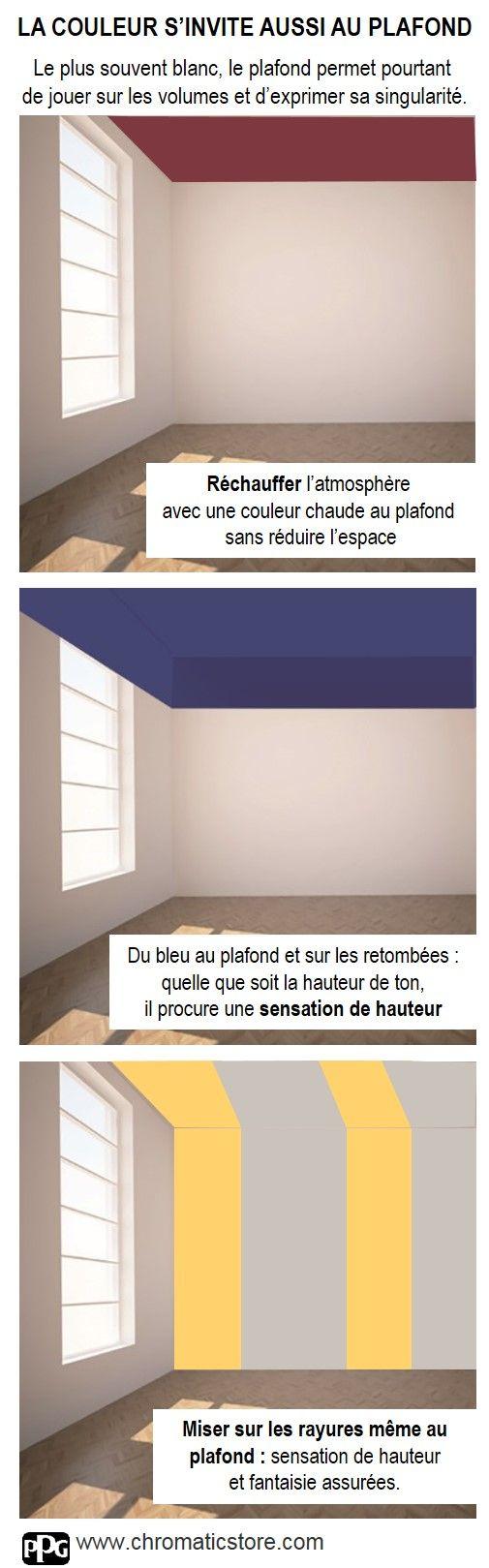 Le plus souvent blanc, le #plafond permet pourtant de jouer sur les volumes et d'exprimer sa singularité. www.chromaticstore.com