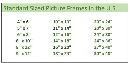 Standard Picture Frame Sizes in the US