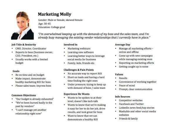 Best 25+ Persona marketing ideas on Pinterest Customer persona - digital marketing job description