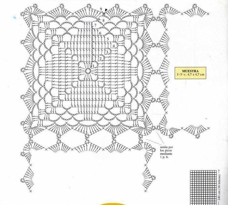 Gráfico da toalha retangular.