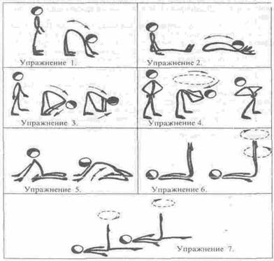 Рефераты по физкультуре комплекс упражнений > всё для учащихся Рефераты по физкультуре комплекс упражнений