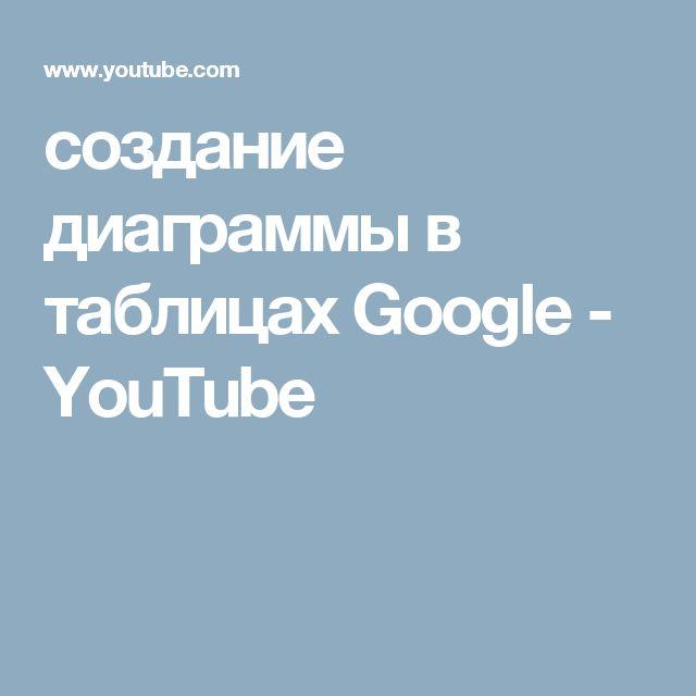 создание диаграммы в таблицах Google - YouTube