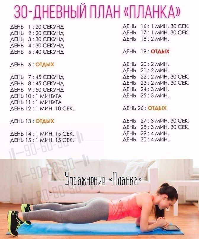 Похудение упражнения таблица