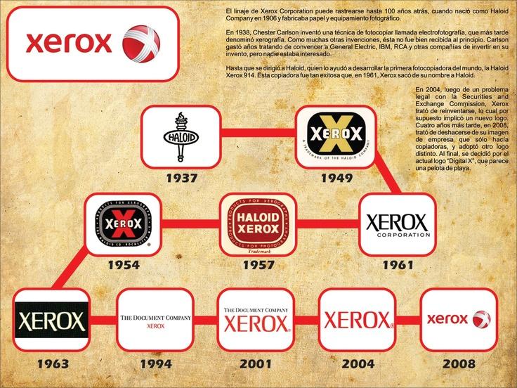 Xerox Logo History - #traffic-club