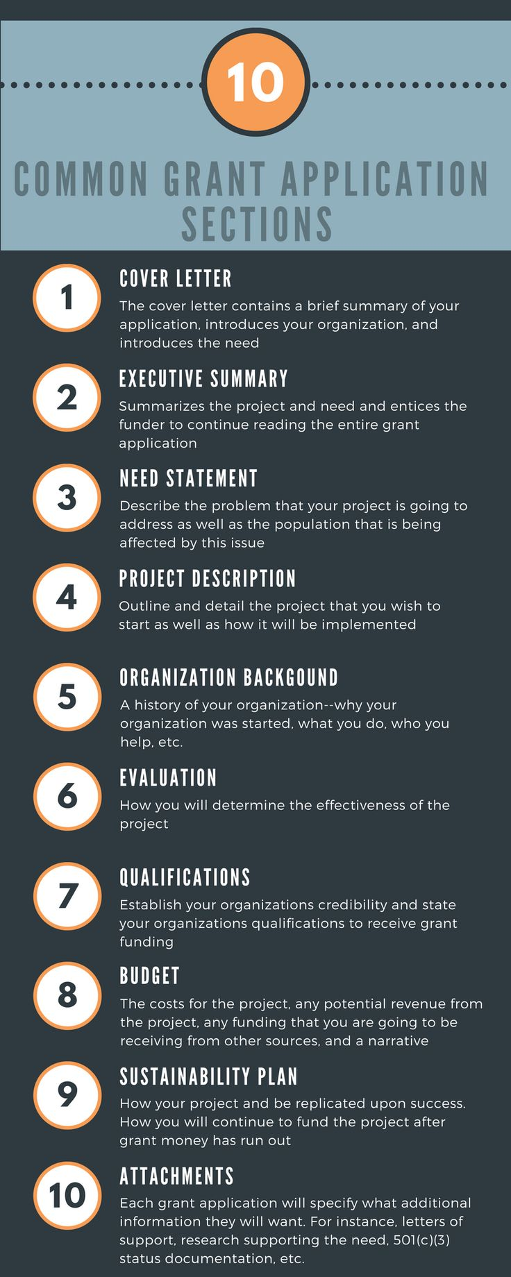 Every grant out there is a little different, but there are also a lot of common grant sections. Knowing the various grant sections can help...