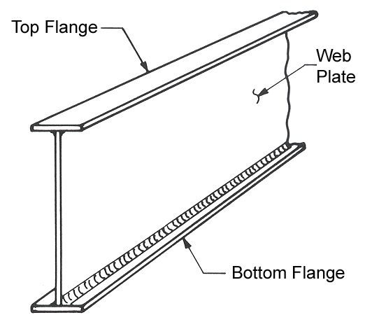 built up section  welded plate girder