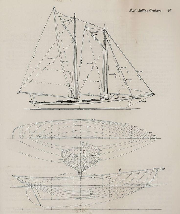 17 best images about model yachts on pinterest sailboat for 68 garden design gaff rigged schooner