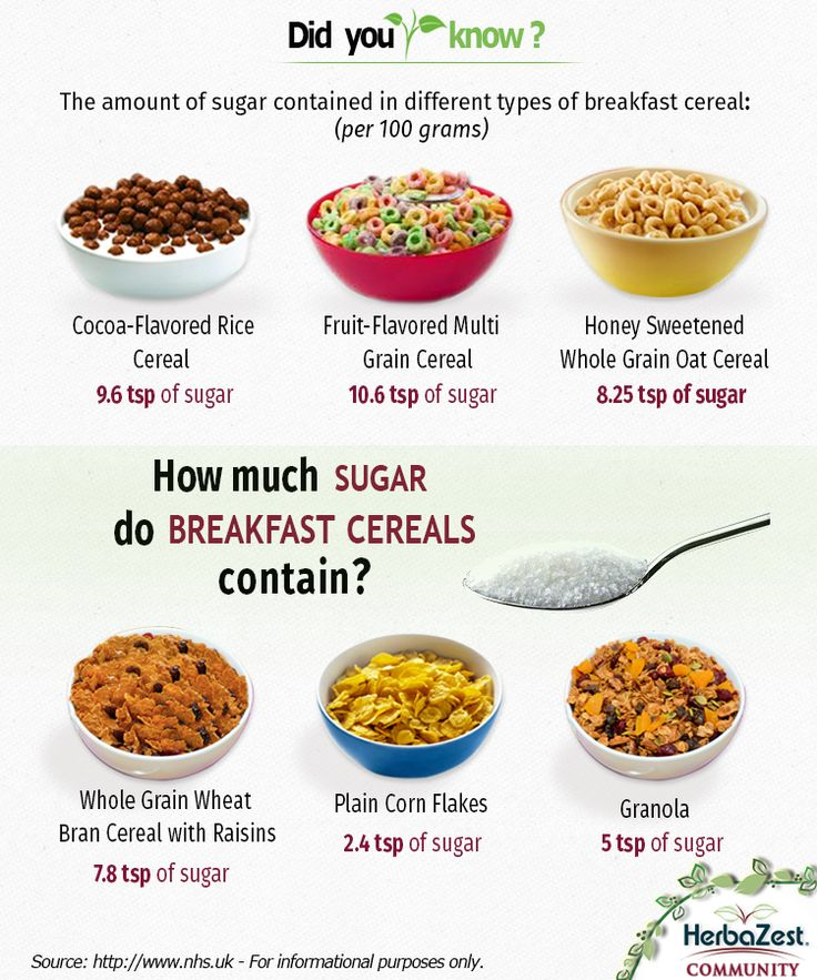 HerbaZest: How Much Sugar Do Breakfast Cereals Contain