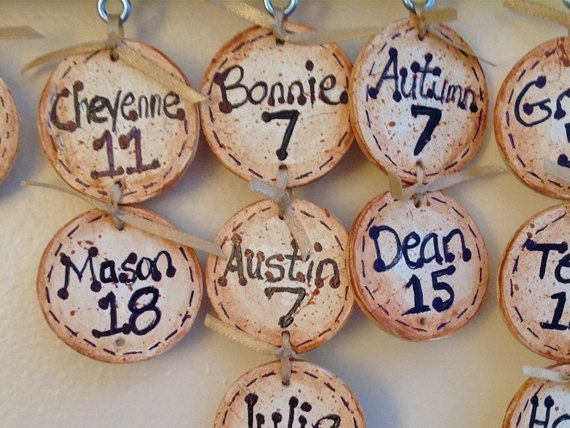 Family Birthdays Personalized Wooden Plaque Hand by GetCreativeLLC