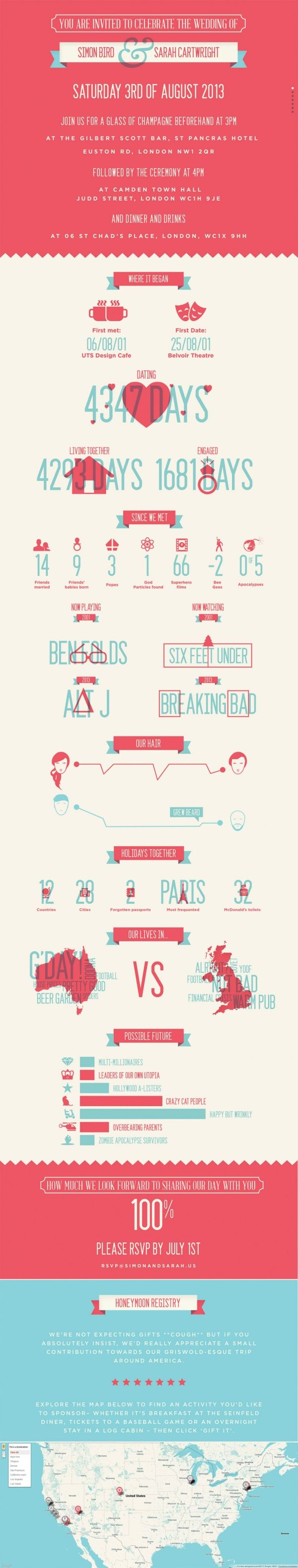 infographie-mariage