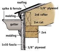 Use this as a guide for repairing &  attaching gutters to the fascia of the house.