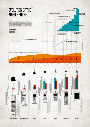 infographics by pullpusher, via Flickr