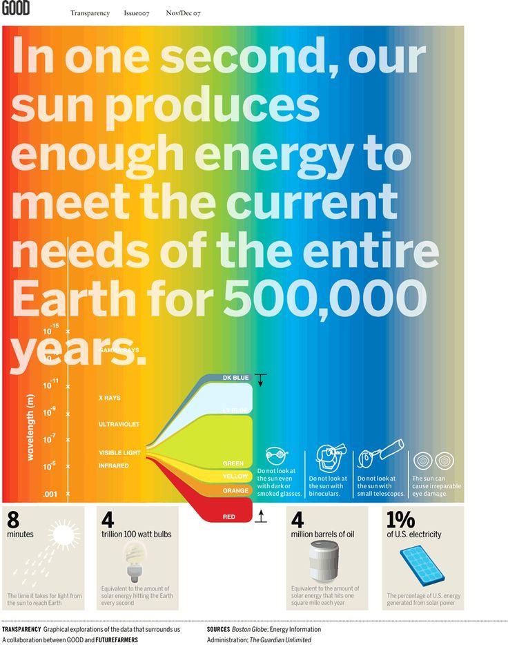 Homemade Solar Cells Free Energy Ebook 87