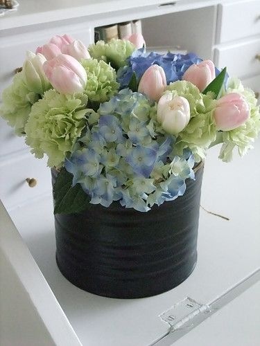 hydrangeas and tulips....