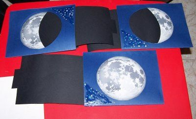 maybe make a mini one to fit inside a lap book. draw lines to indicate how far to pull the black paper out and write names of phases on the line.