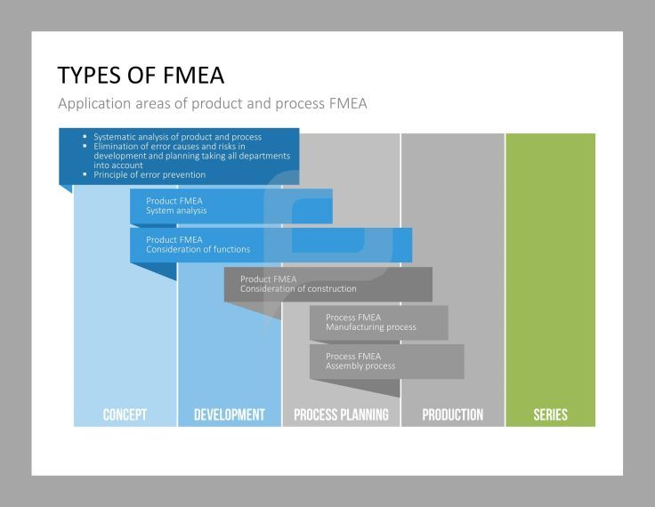 System Fmea Template fmea examples presentations templates fmeca ...