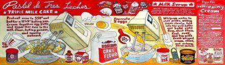 Cake illustration design illustrated recipe 45+ ideas for 2019 – Cake and food wedding