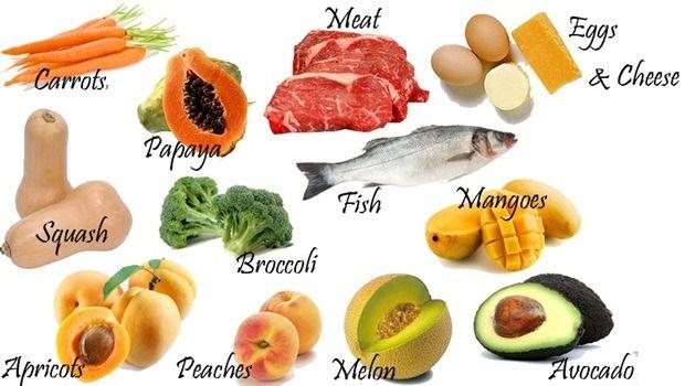 Acido Folico  Propriedades & Beneficios De La Vitamina B9