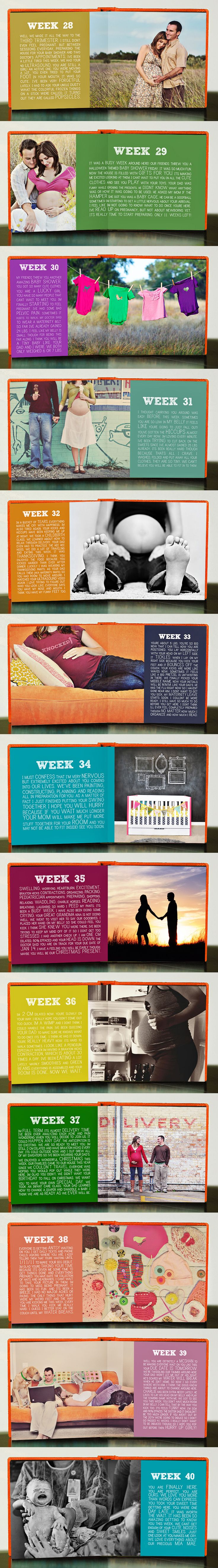 Week by week maternity photo book. This is a creative idea.