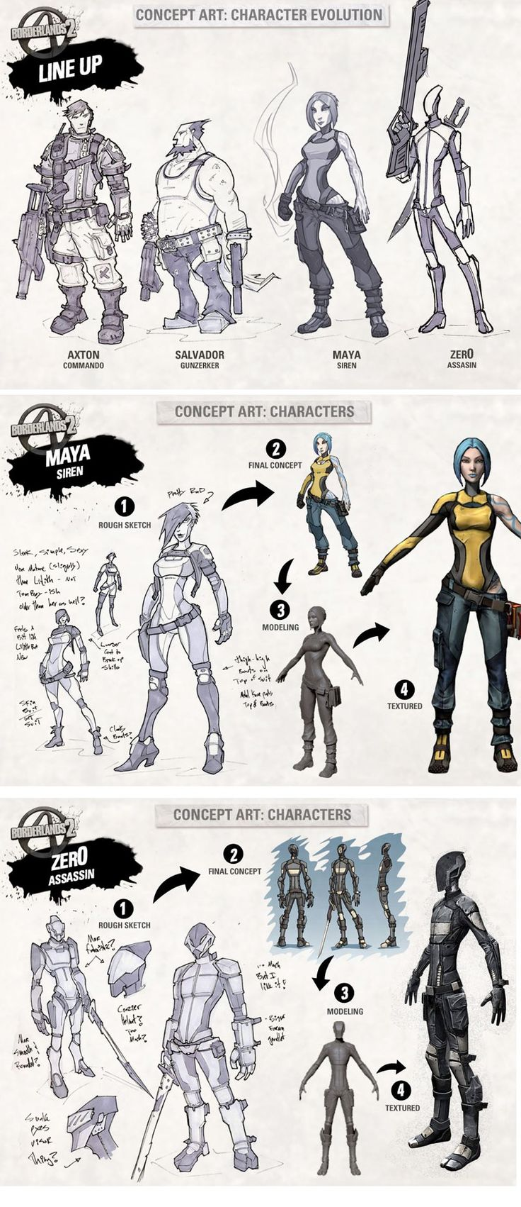 Character Design Tropes : Best images about borderlands on pinterest awesome