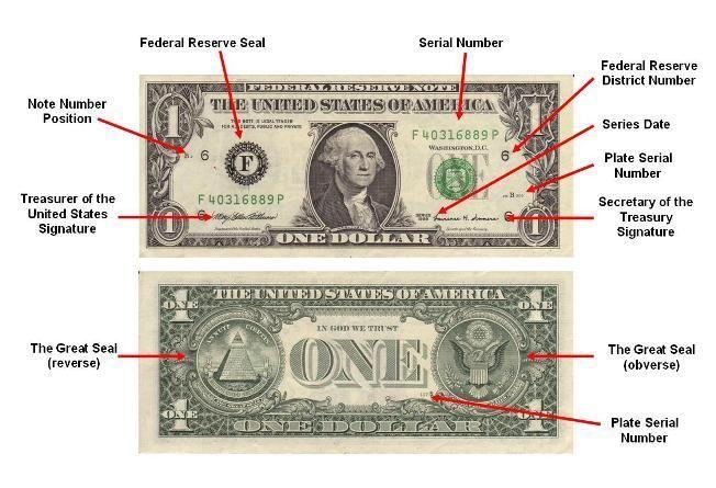 Decoding a United States One Dollar Bill