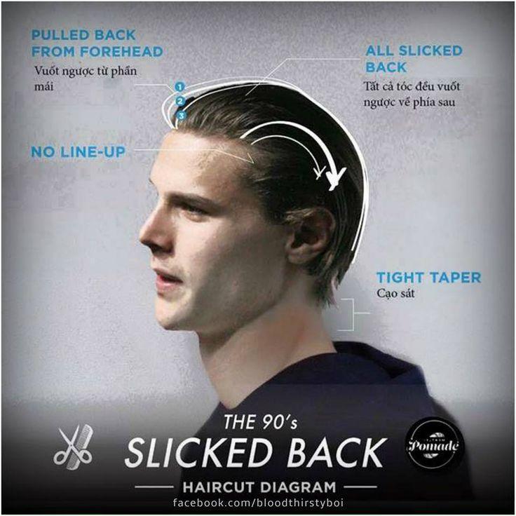 Diagrams Of Haircuts Wiring Diagram