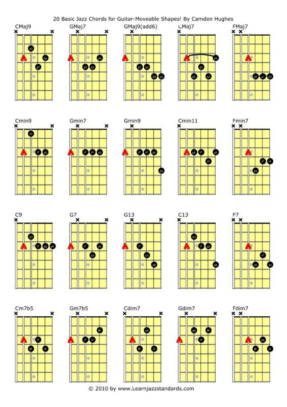 You\'re Never Too Old To Play The Guitar! Learn how to play a guitar ...
