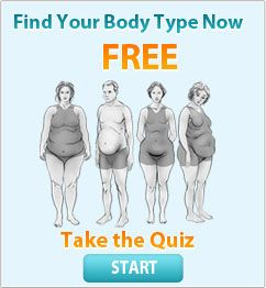 Take the body type quiz now
