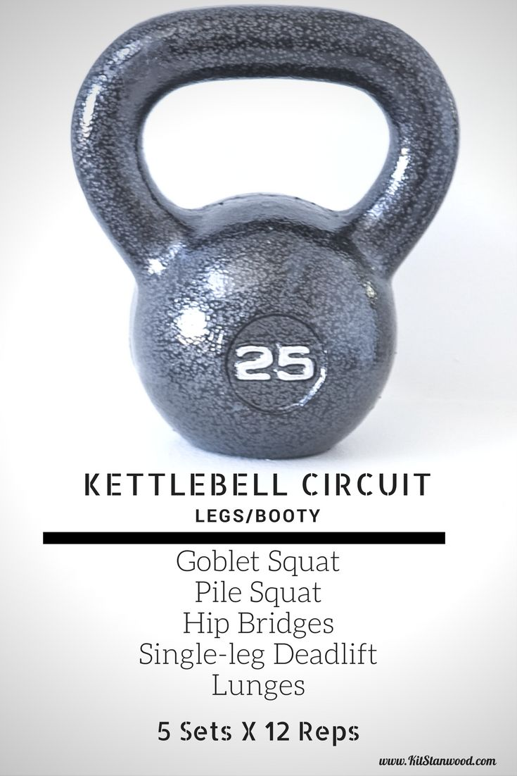 Powerful Leg and Glutes 25lb Kettlebell Workout Circuit | Kit Stanwood