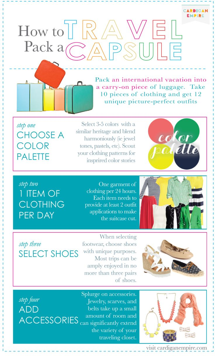 Cardigan Empire: Phoenix Fashion Stylist: How to Pack a Perfect Suitcase. Everything You Need; Nothing You Don't