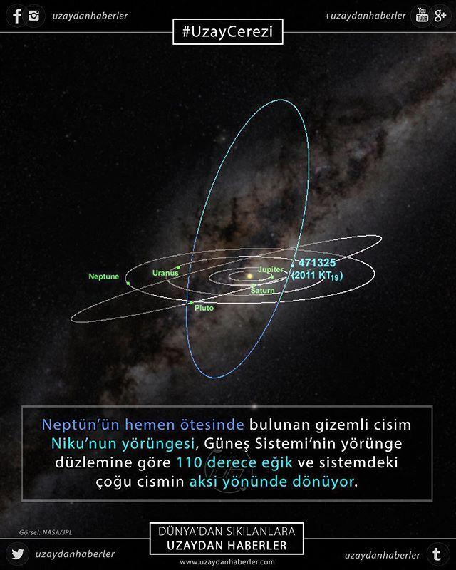 #uzaycerezi #niku #solarsystem #spacefacts #space #science #astronomy #güneşsistemi #uzay #astronomi #bilim #uzaydanhaberler