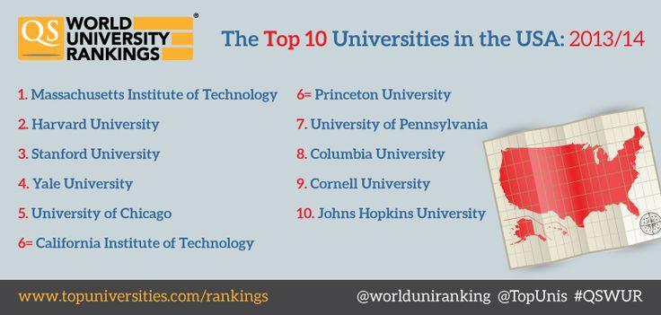 usa university universities america education rankings student qs students