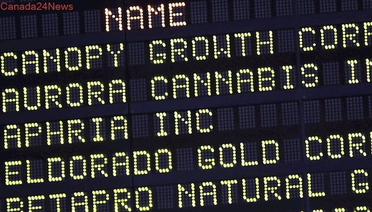 Pot stocks fall after announcement from Sessions; Canadian dollar up