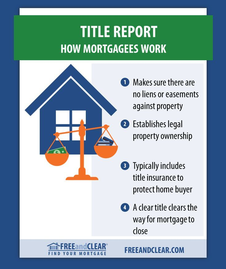 What Is A Title Report Title Insurance For Mortgage Freeandclear Mortgage Process Mortgage Lenders Mortgage Interest Rates