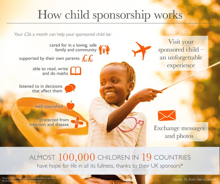 Our child sponsorship programme in Sierra Leone made a huge difference throughout Ebola, and allowed us to continue our work improving healthcare and education in some of the most vulnerable communities. Discover how you can be a part of this change in 317 projects across 38 countries - http://www.worldvision.org.uk/child-sponsorship