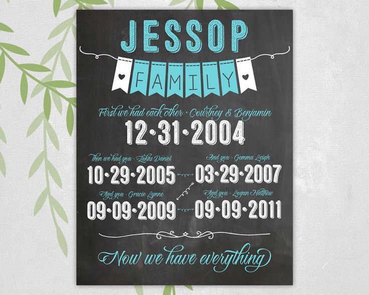 10 Year Wedding Gifts: 17 Best Ideas About 10 Year Anniversary Gift On Pinterest