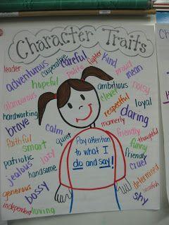 Anchor Charts, Character Traits...