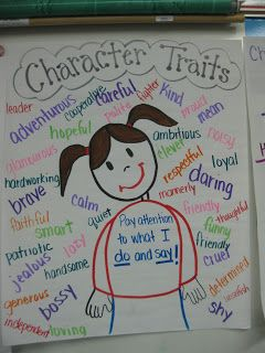 ANCHOR CHARTS~ This anchor chart for character traits is just one of many included in this useful post!
