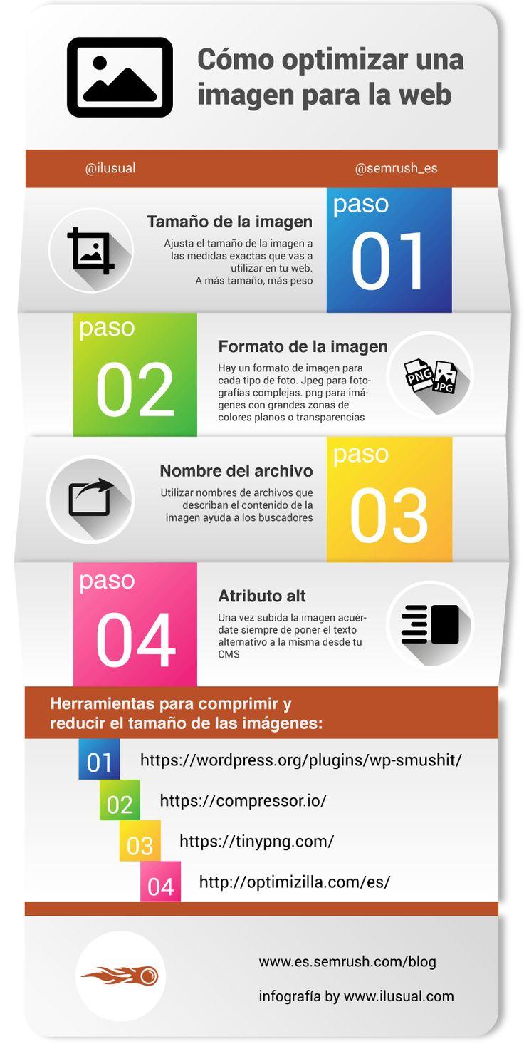 Cómo optimizar imágenes para la Web #infografia #infographic #design